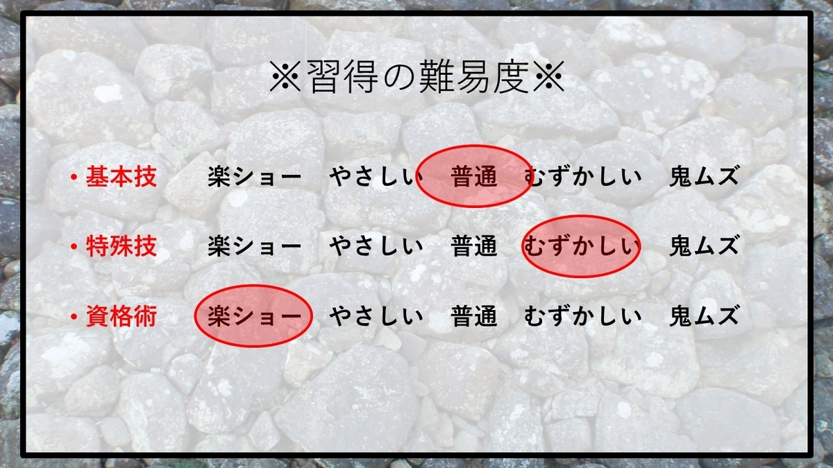 f:id:panboku409:20210203114441j:plain