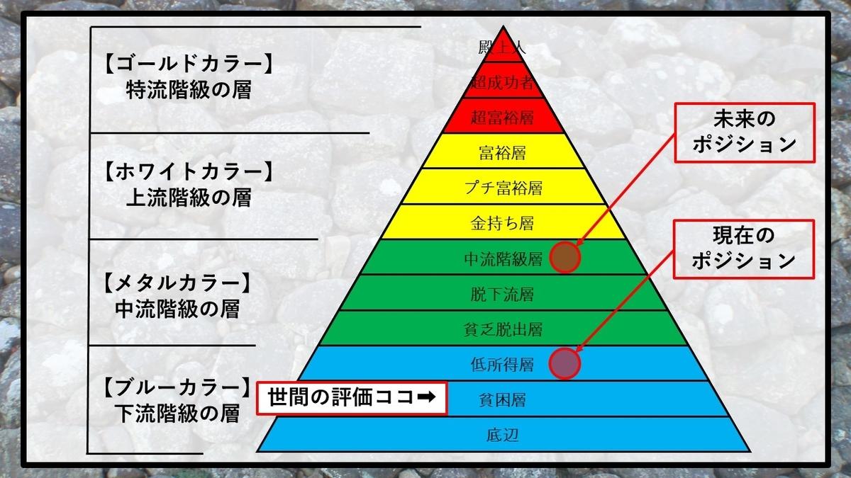 f:id:panboku409:20210203114505j:plain