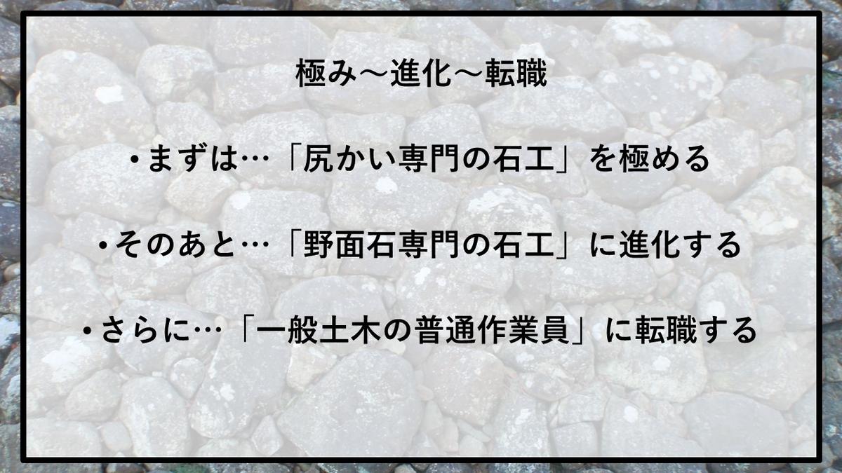f:id:panboku409:20210203114527j:plain