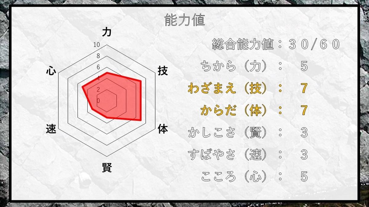f:id:panboku409:20210203125520j:plain