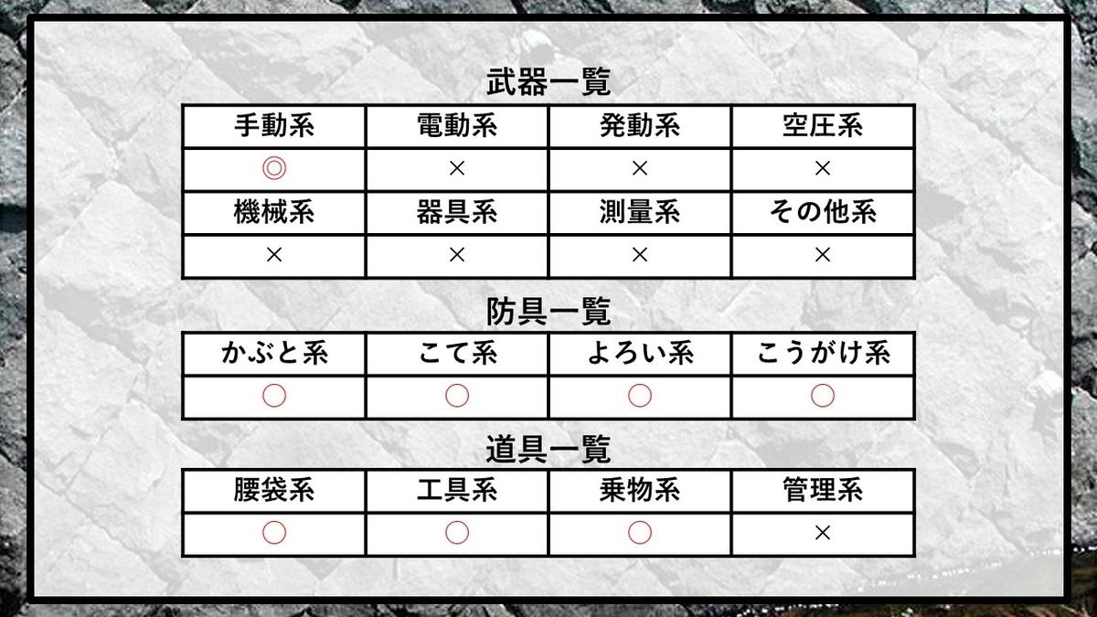 f:id:panboku409:20210203125537j:plain
