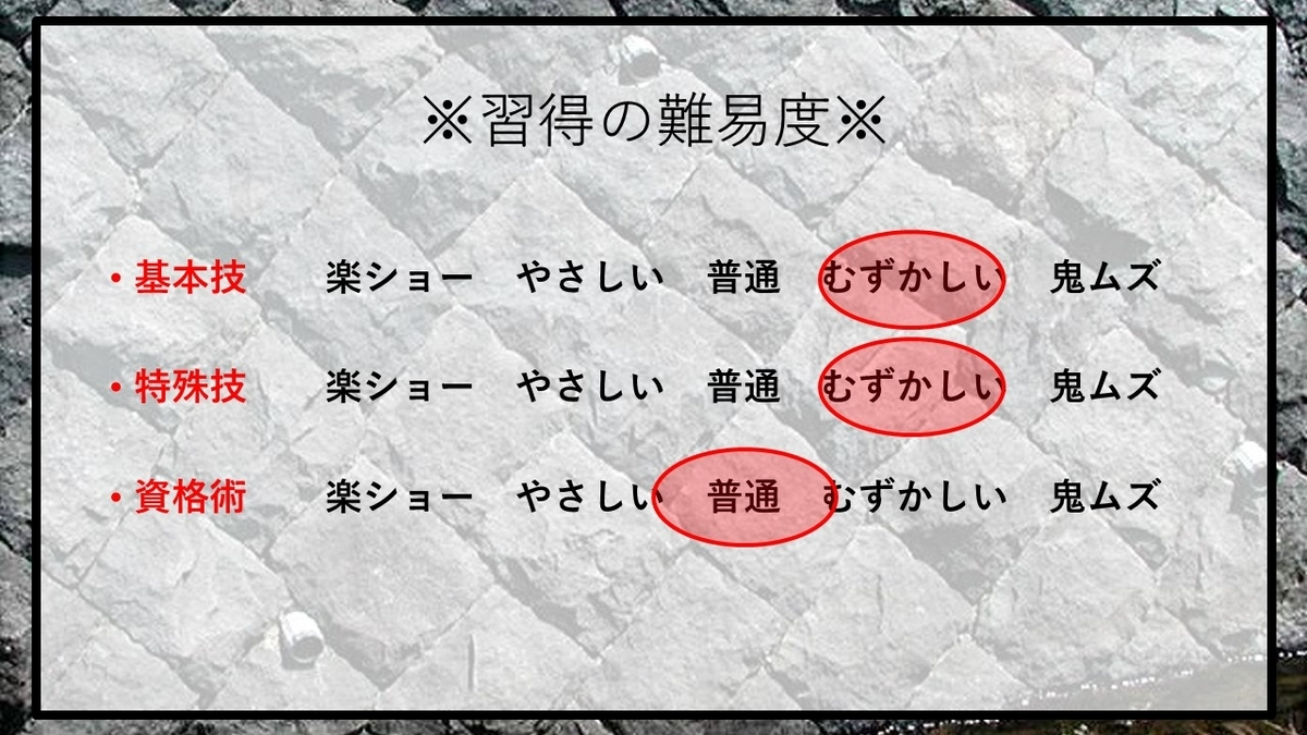 f:id:panboku409:20210203125555j:plain