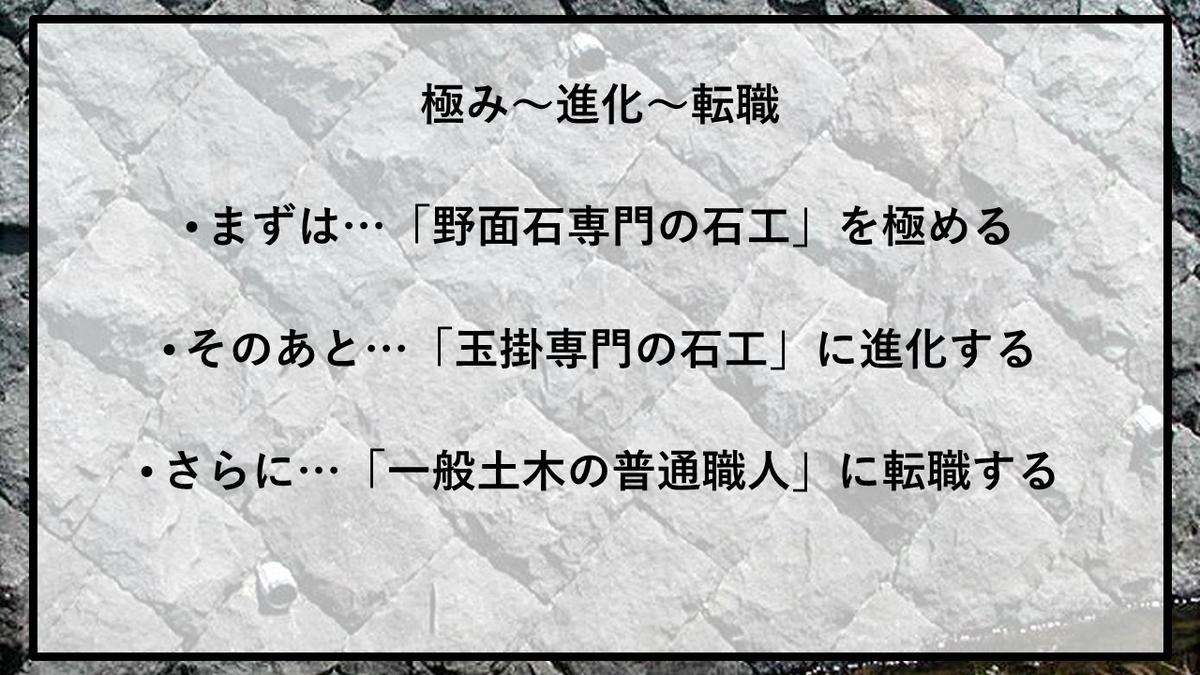 f:id:panboku409:20210203125623j:plain