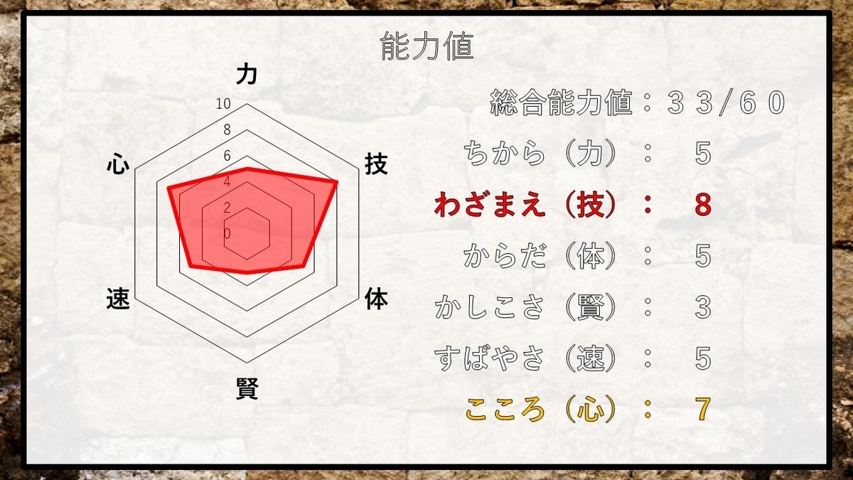 f:id:panboku409:20210203132029j:plain