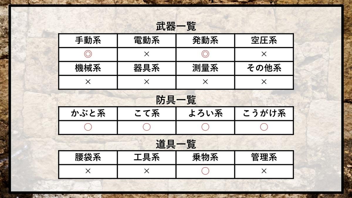 f:id:panboku409:20210203132042j:plain