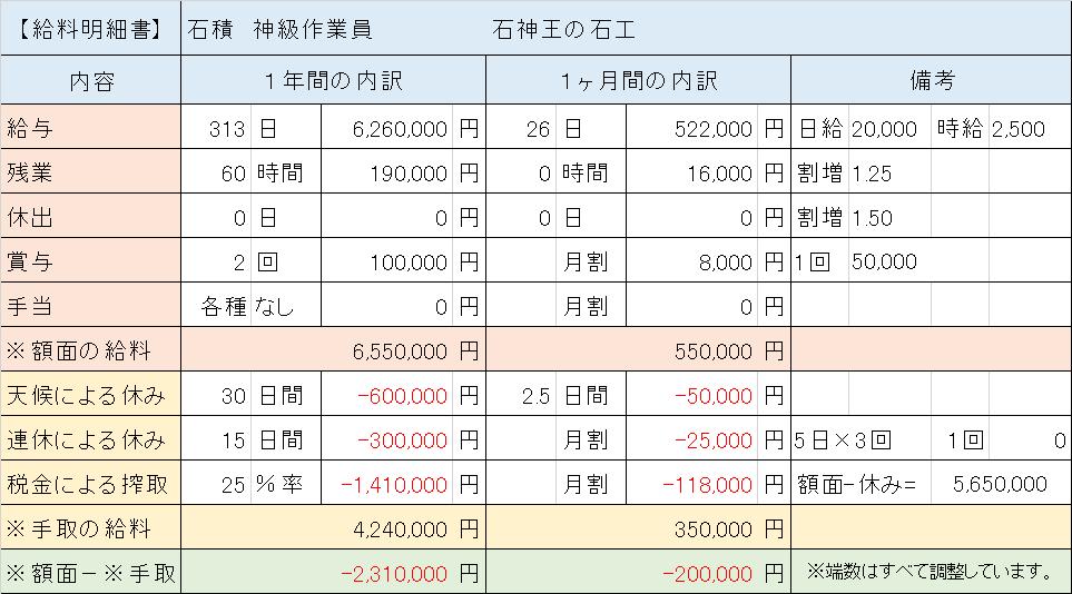 f:id:panboku409:20210203195651p:plain