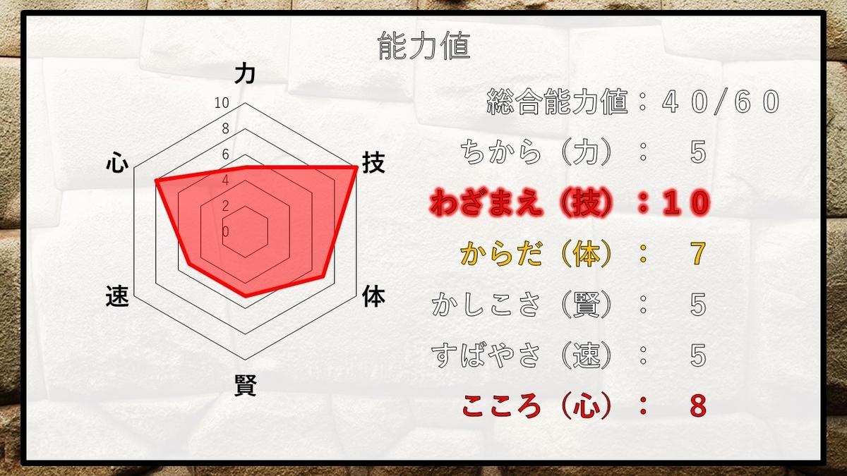 f:id:panboku409:20210203195712j:plain