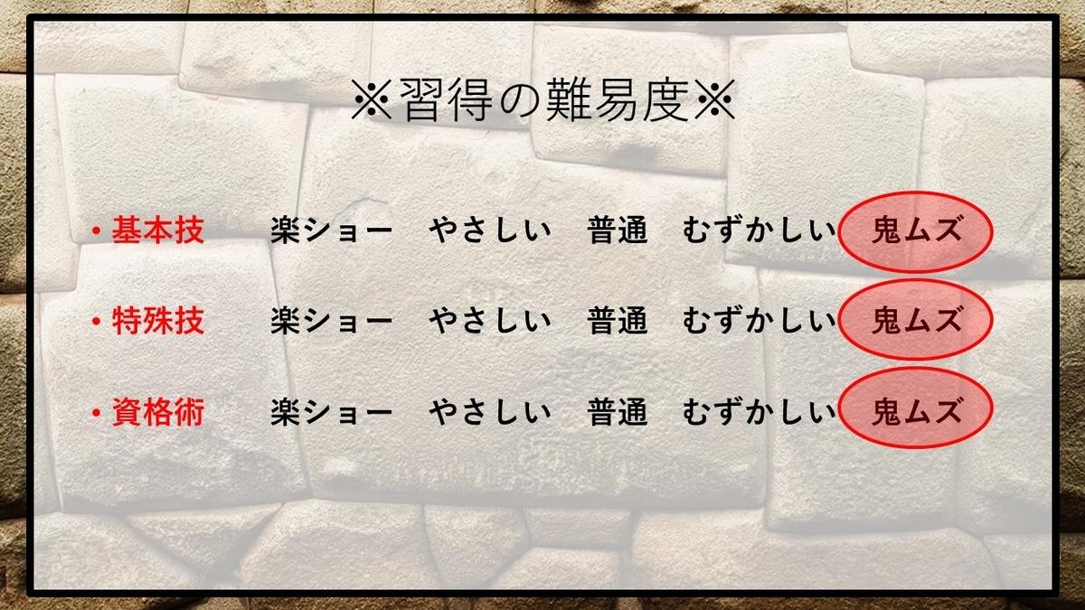 f:id:panboku409:20210203195741j:plain