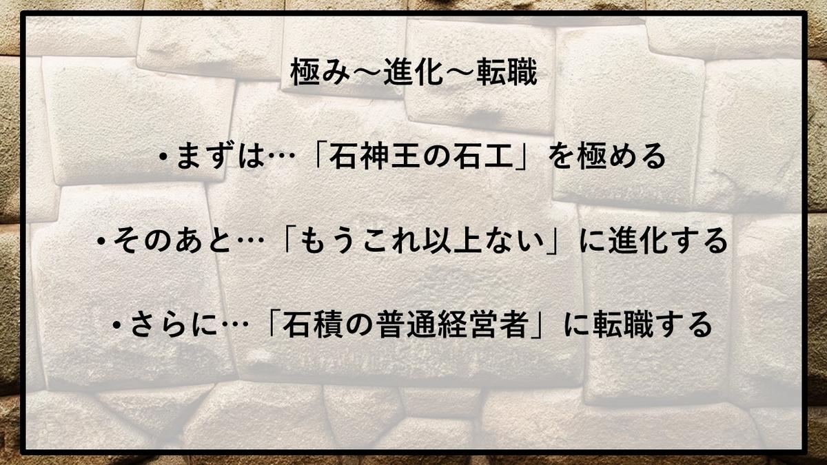 f:id:panboku409:20210203195813j:plain