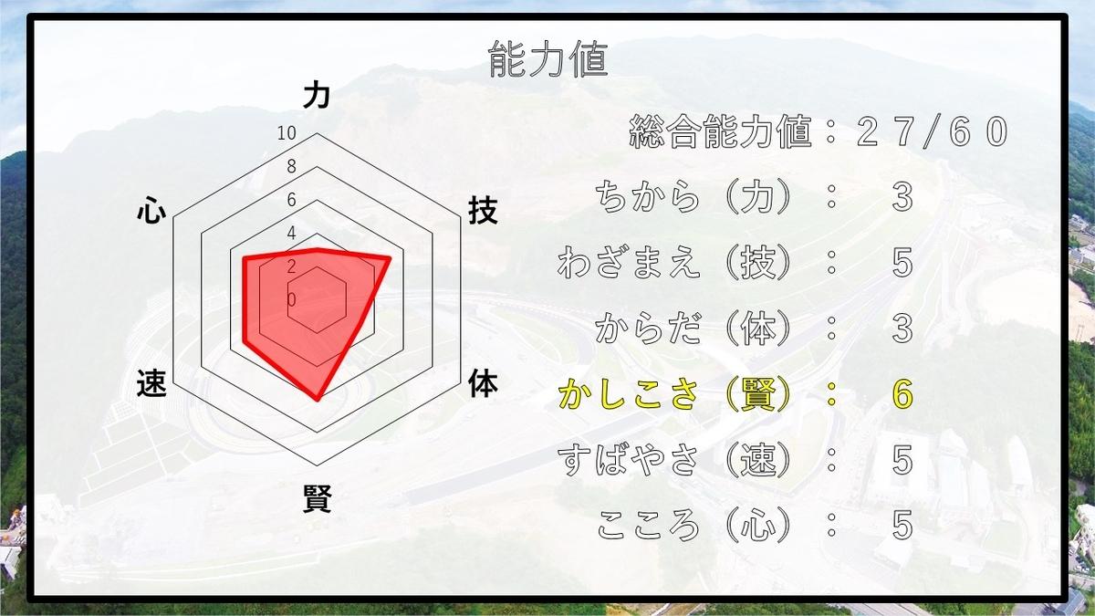 f:id:panboku409:20210205185546j:plain