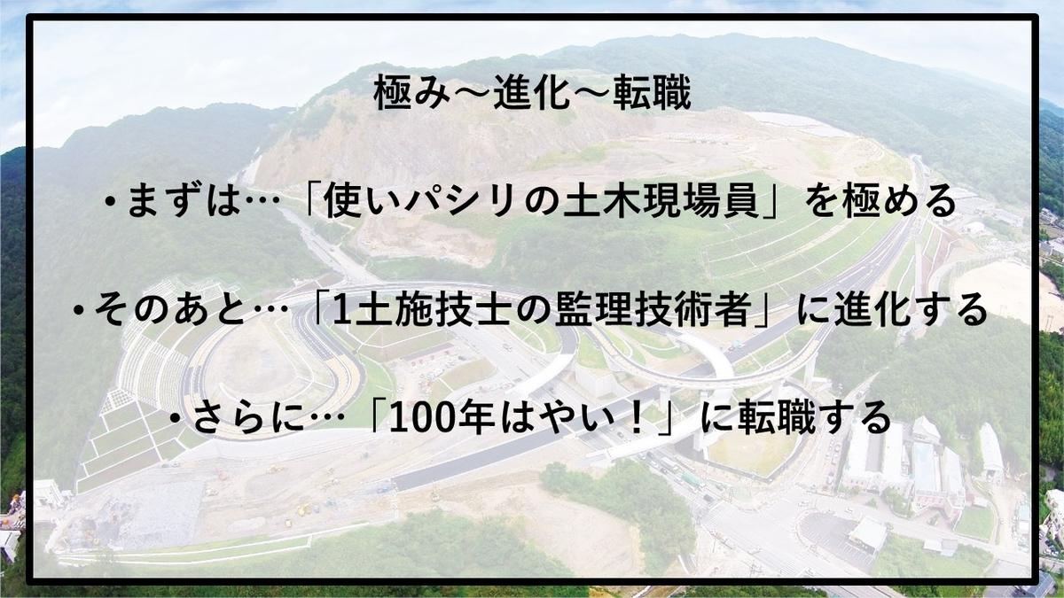 f:id:panboku409:20210205185807j:plain
