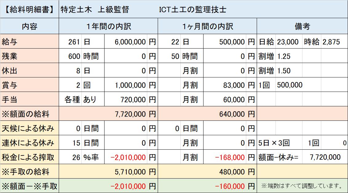 f:id:panboku409:20210207094528p:plain