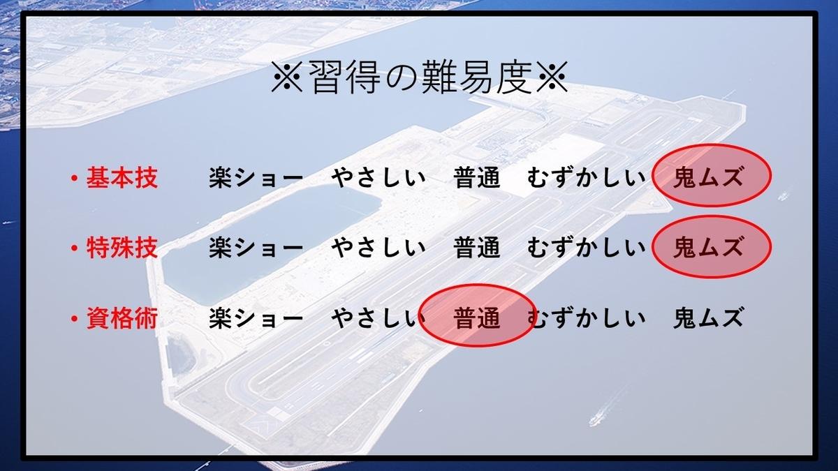 f:id:panboku409:20210207094615j:plain