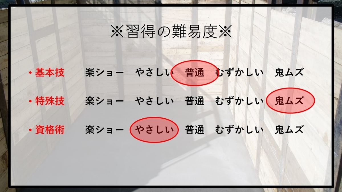 f:id:panboku409:20210211190413j:plain
