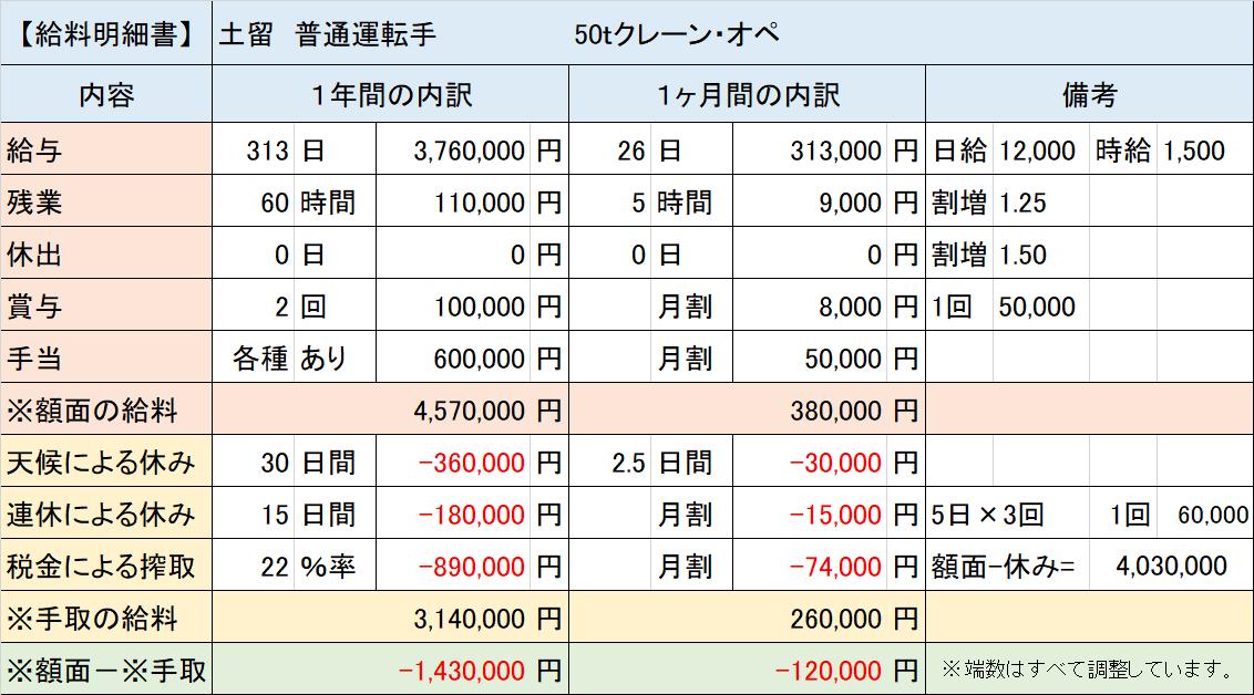 f:id:panboku409:20210214133042p:plain