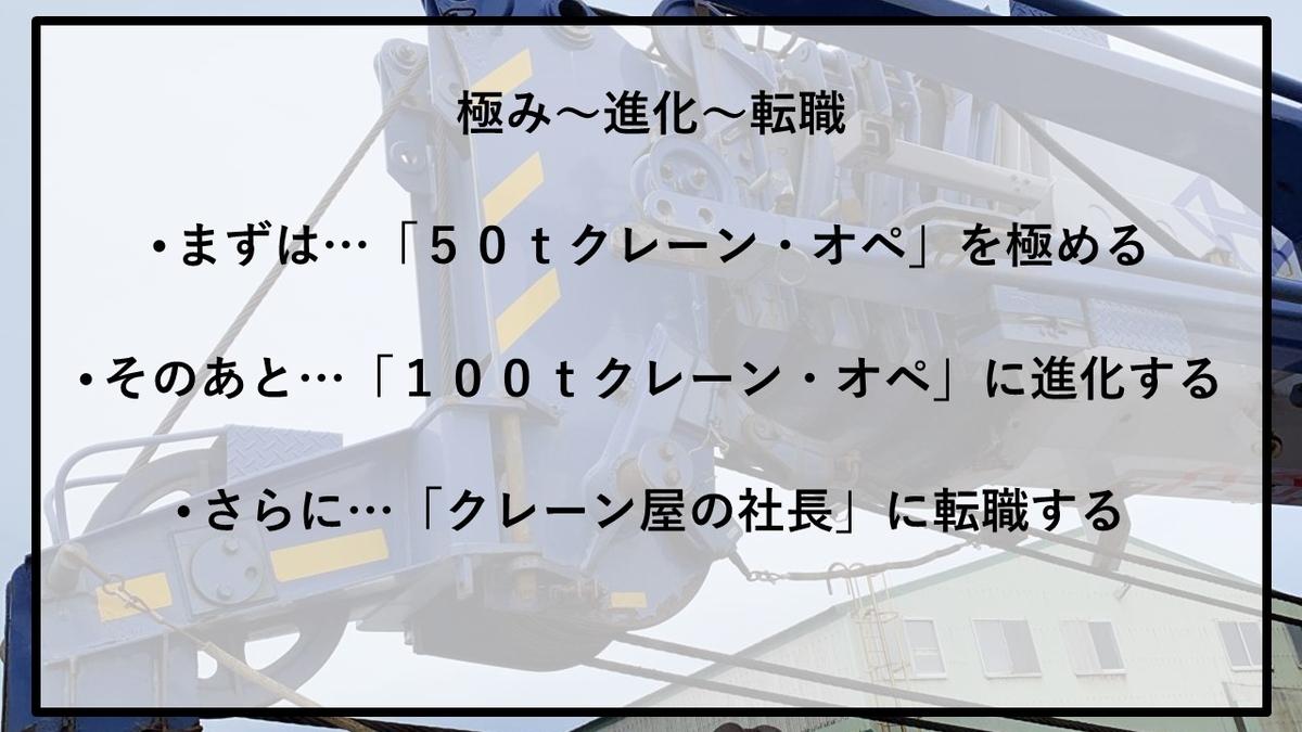 f:id:panboku409:20210214133222j:plain