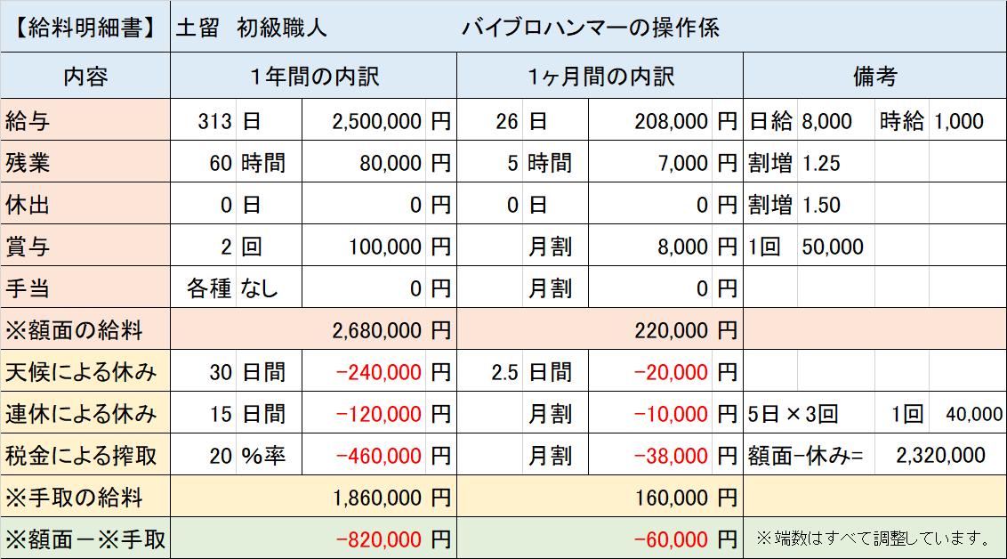 f:id:panboku409:20210215201237p:plain