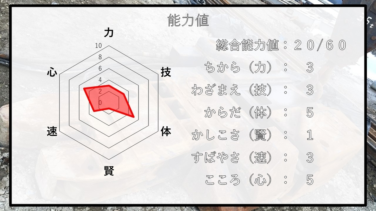 f:id:panboku409:20210215201255j:plain