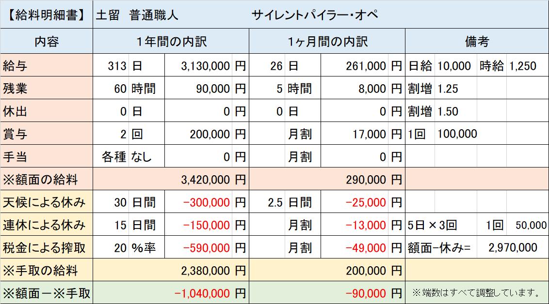 f:id:panboku409:20210216090204p:plain