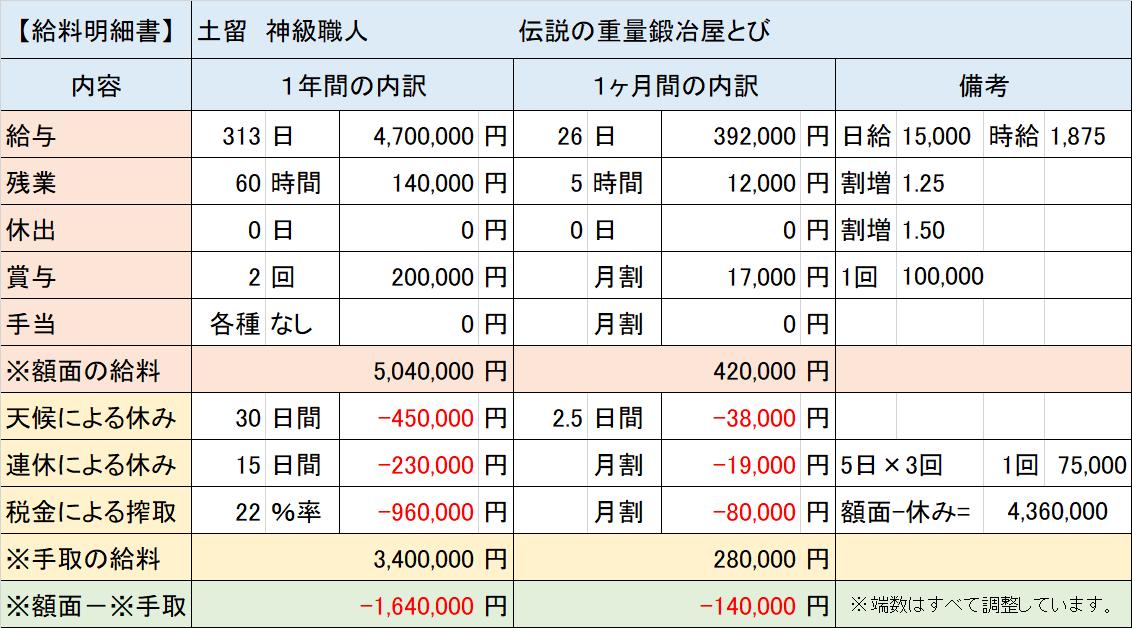 f:id:panboku409:20210216103118p:plain