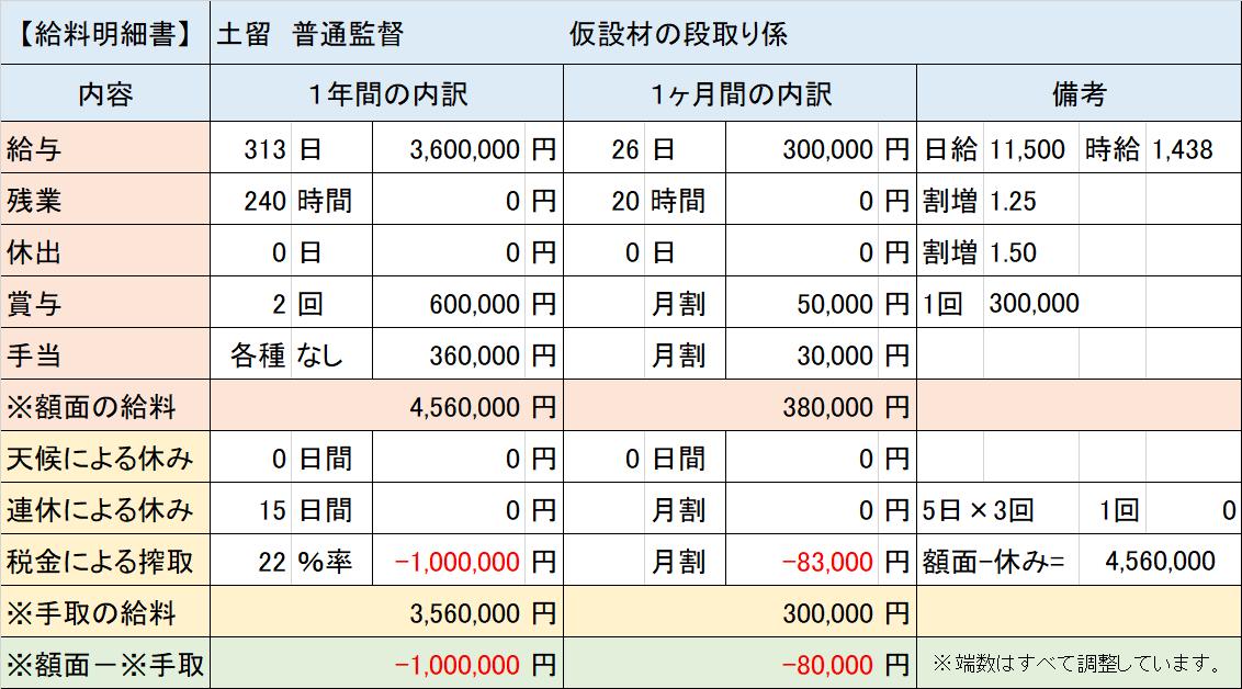 f:id:panboku409:20210216111330p:plain