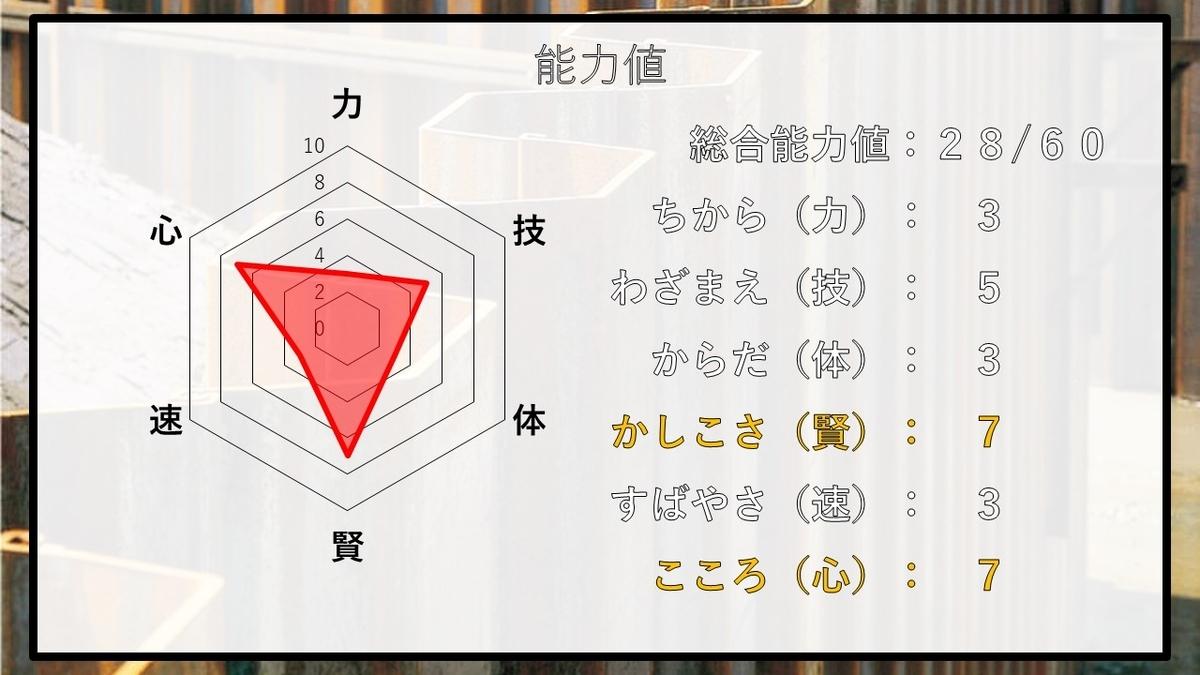 f:id:panboku409:20210216111350j:plain