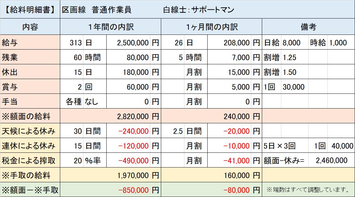 f:id:panboku409:20210218100542p:plain