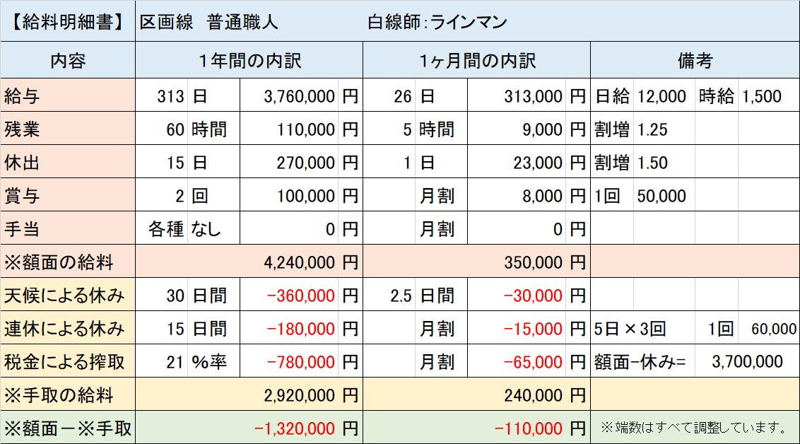 f:id:panboku409:20210218111225p:plain