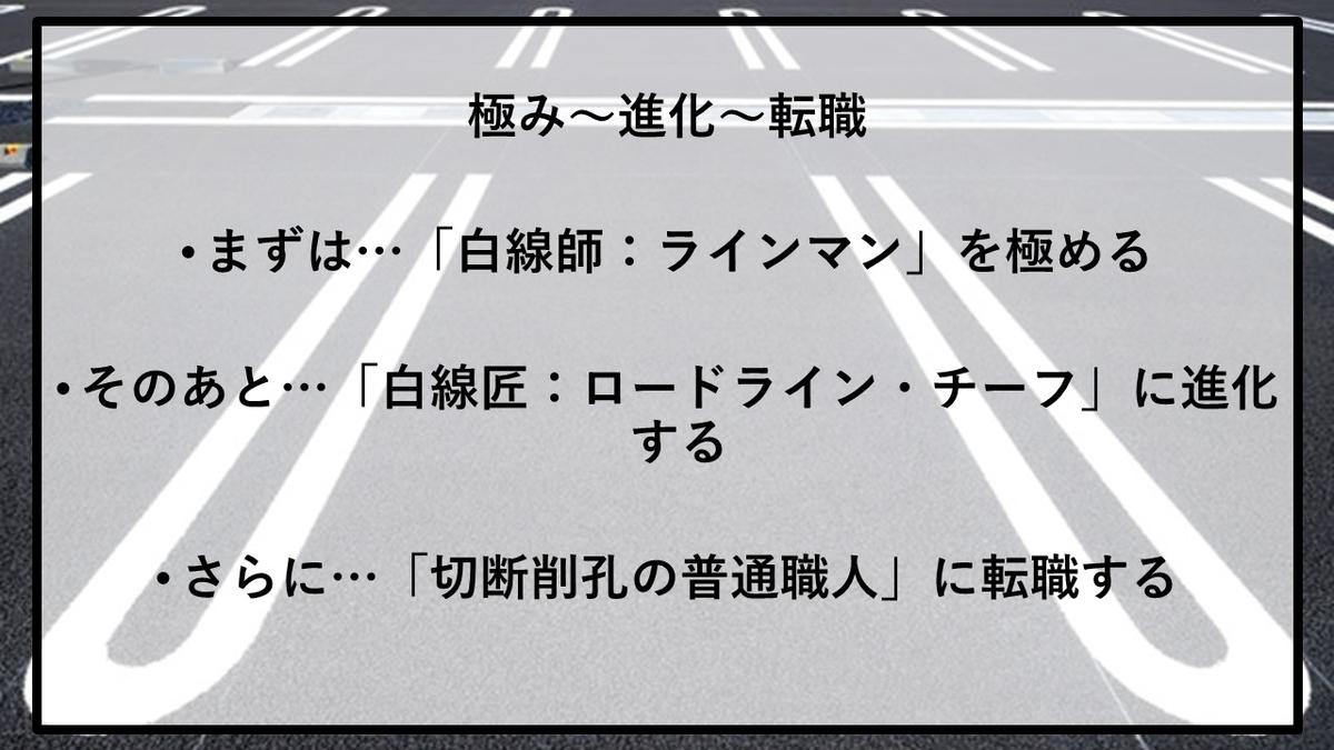 f:id:panboku409:20210218111358j:plain