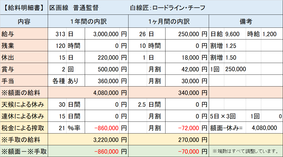 f:id:panboku409:20210218115718p:plain