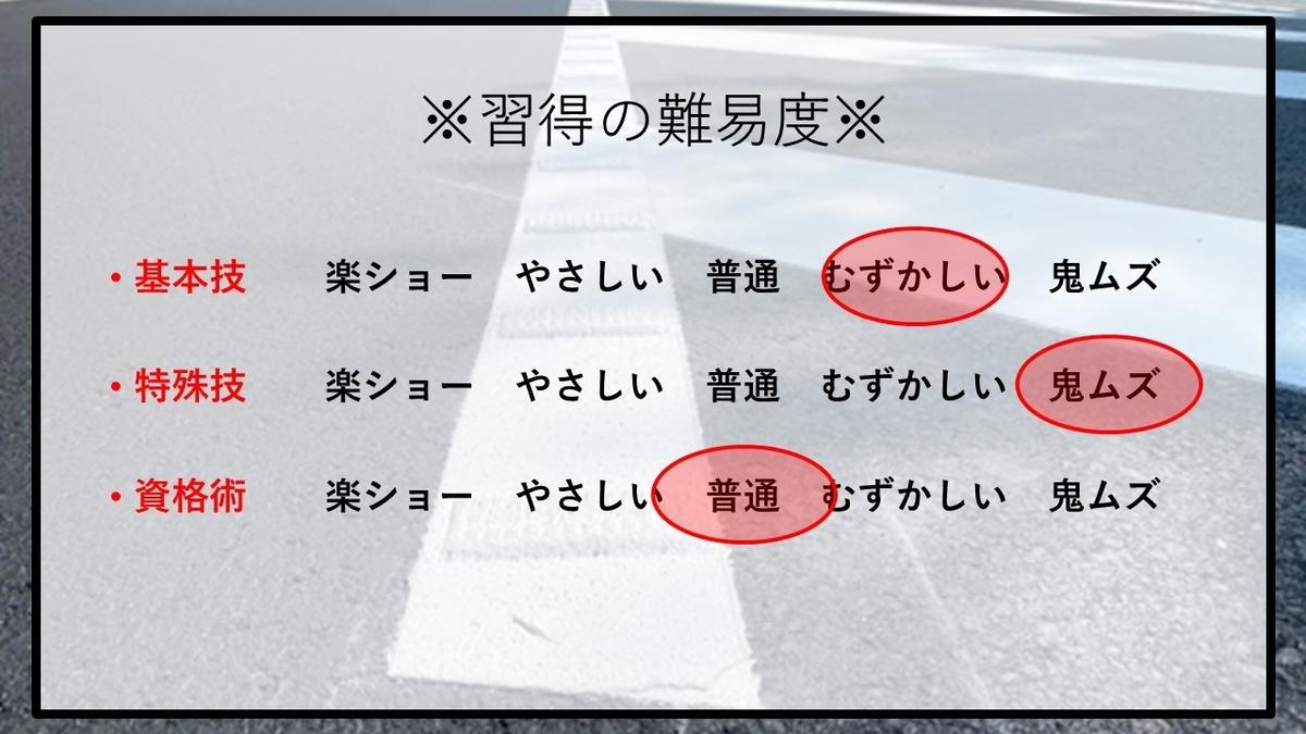 f:id:panboku409:20210218115809j:plain