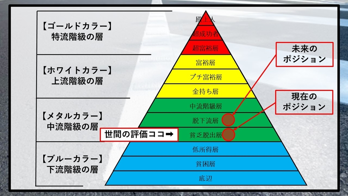 f:id:panboku409:20210218115823j:plain