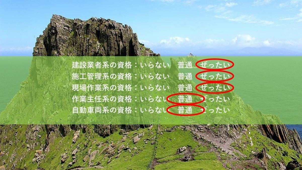 f:id:panboku409:20210218175522j:plain