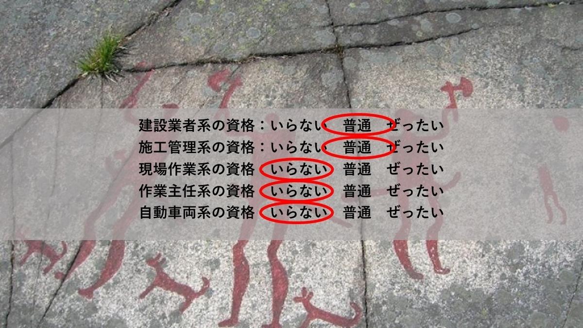 f:id:panboku409:20210220184352j:plain