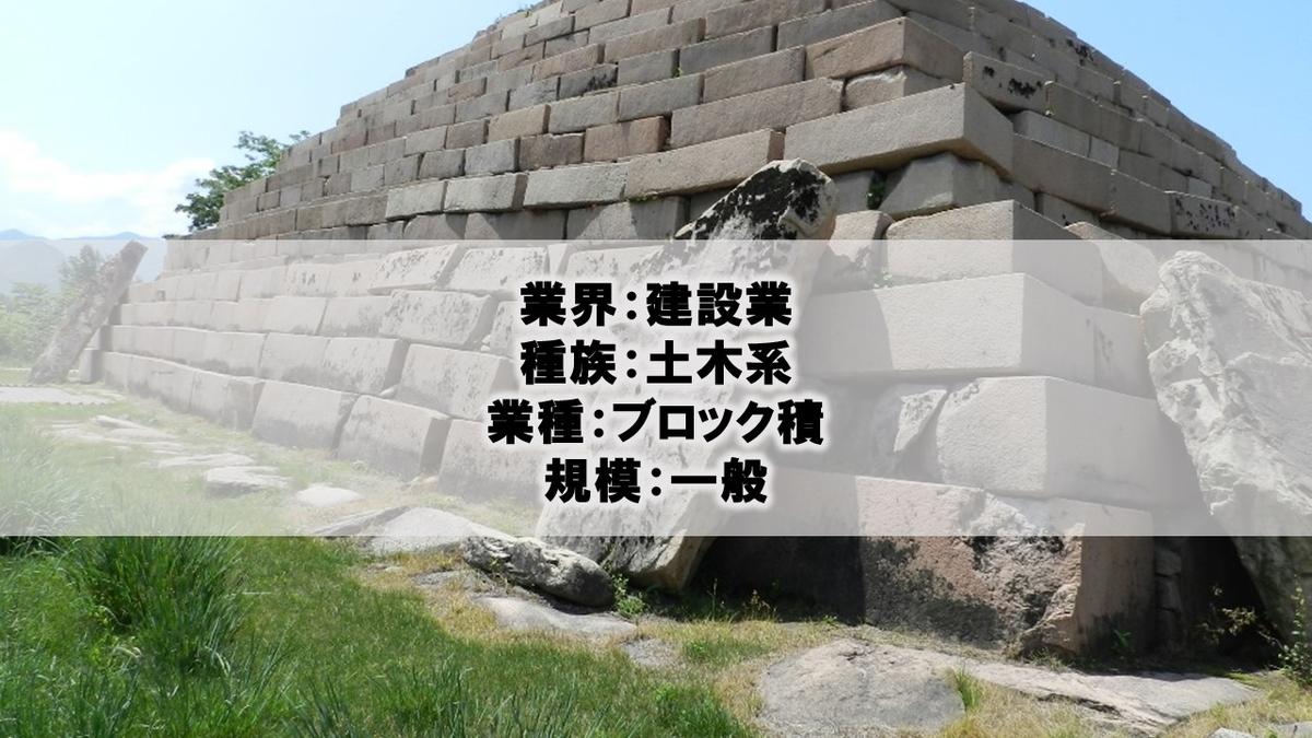 f:id:panboku409:20210220185839j:plain