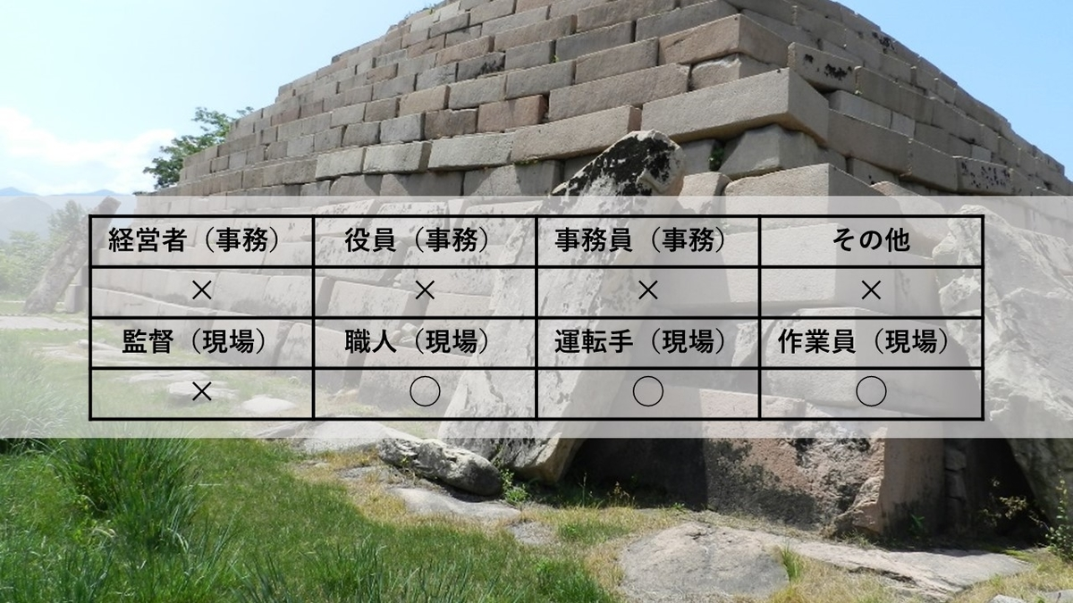 f:id:panboku409:20210220185929j:plain