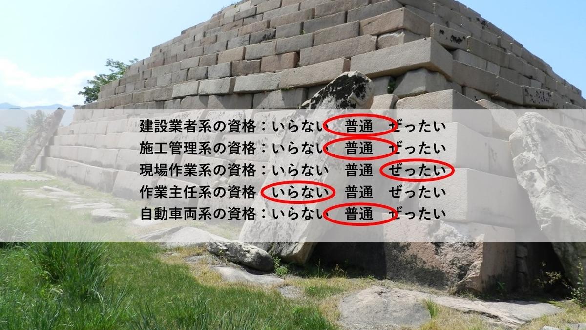 f:id:panboku409:20210220190027j:plain