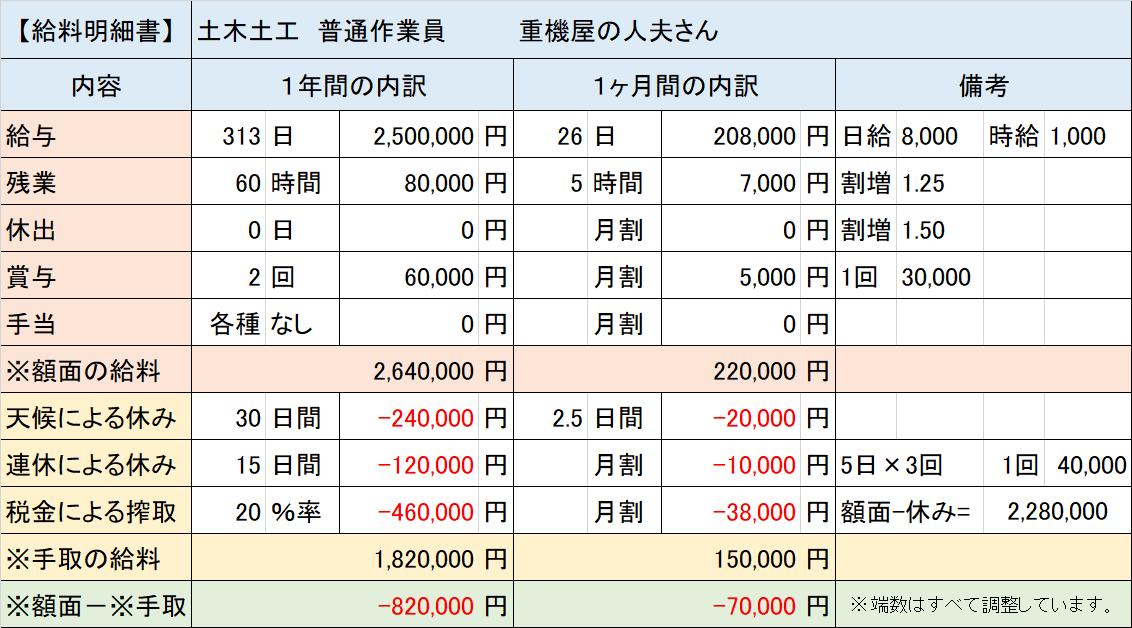 f:id:panboku409:20210221103344p:plain