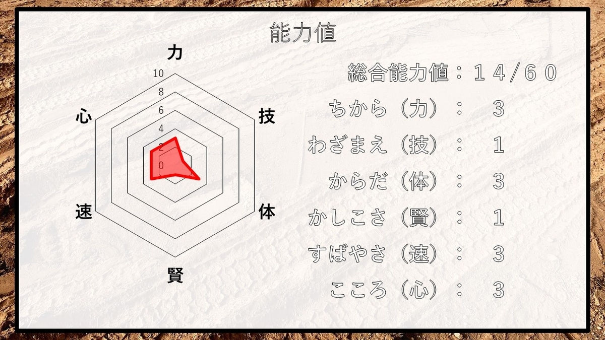 f:id:panboku409:20210221103619j:plain