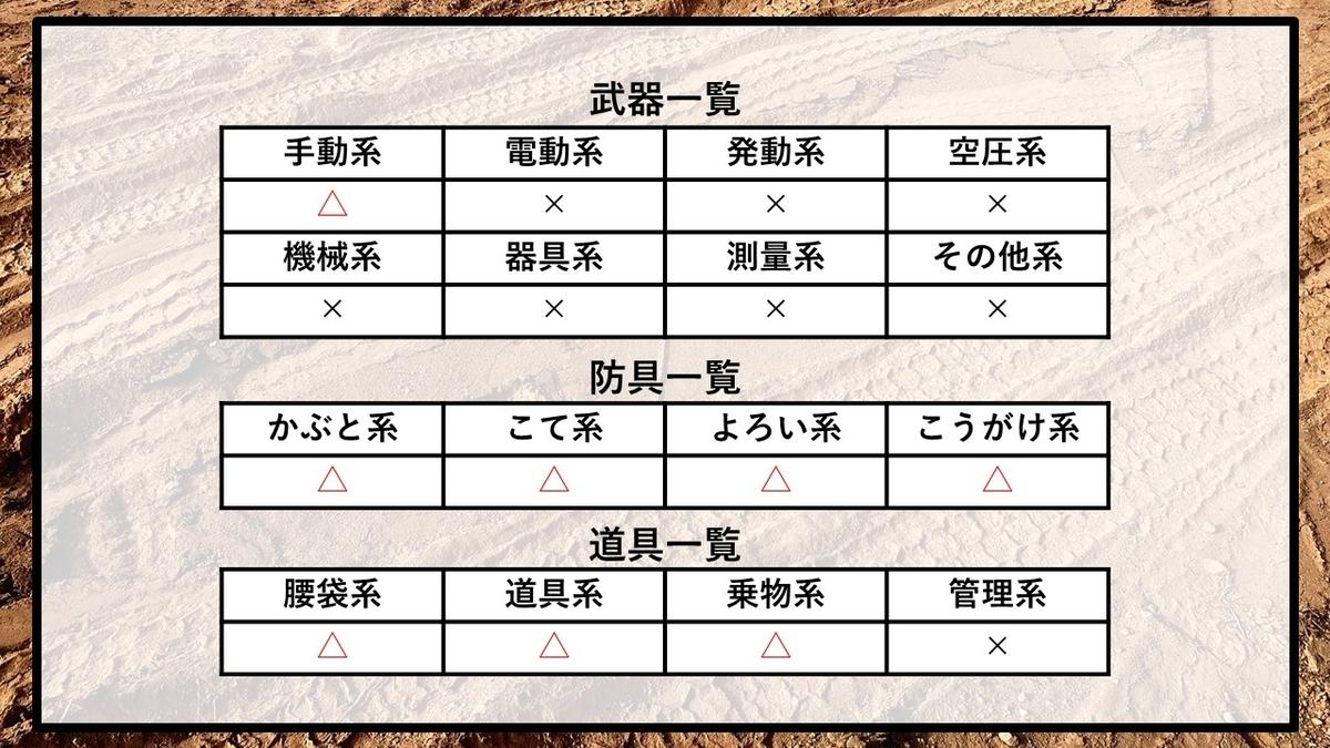 f:id:panboku409:20210221103640j:plain