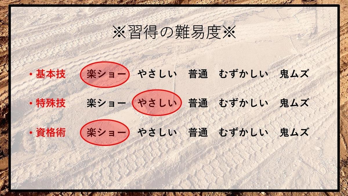 f:id:panboku409:20210221103700j:plain