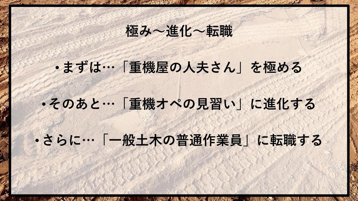 f:id:panboku409:20210221103756j:plain