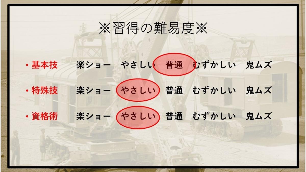 f:id:panboku409:20210221123722j:plain