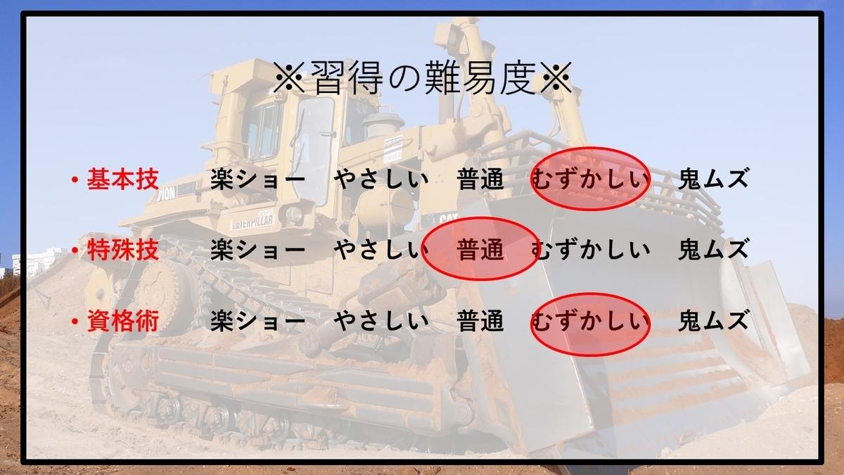 f:id:panboku409:20210223190346j:plain
