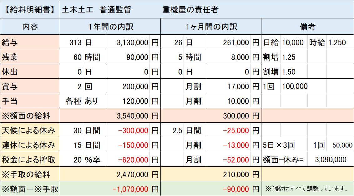 f:id:panboku409:20210223195934p:plain