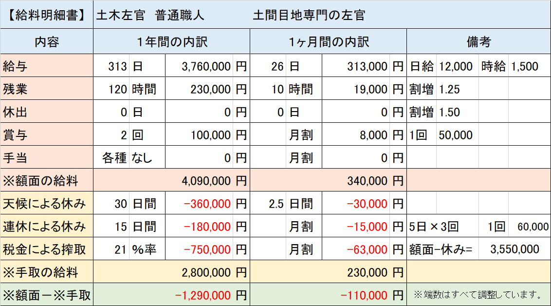 f:id:panboku409:20210226134033p:plain