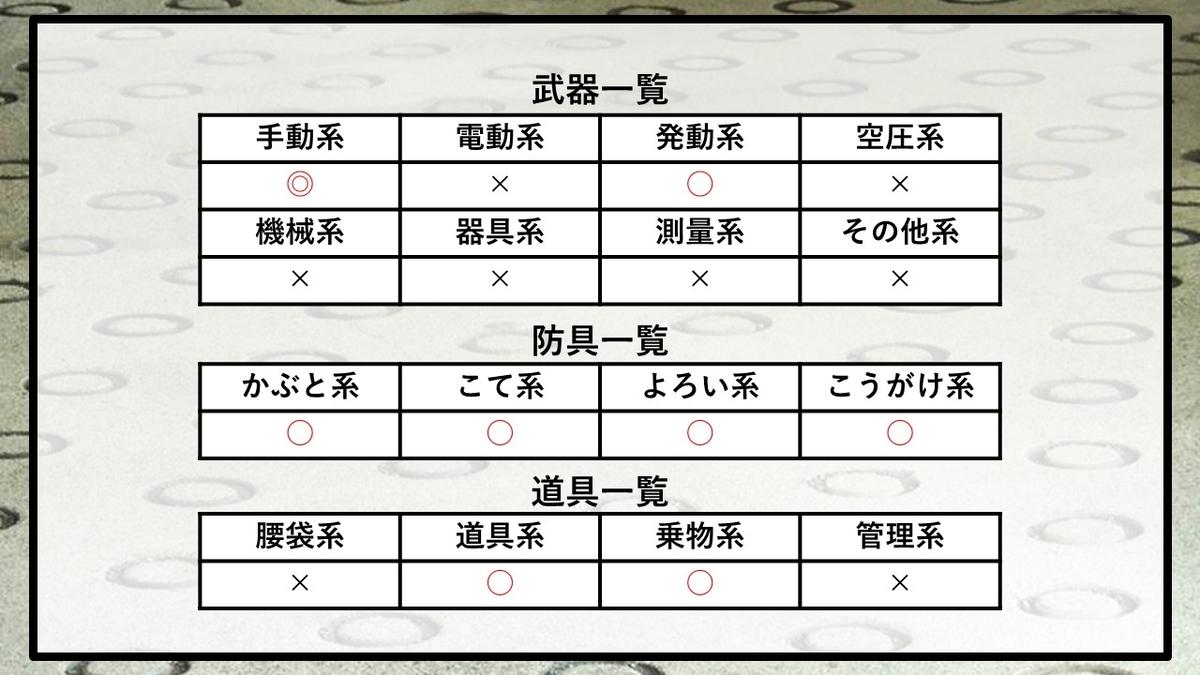 f:id:panboku409:20210226134059j:plain