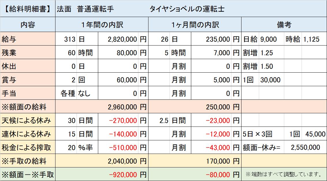 f:id:panboku409:20210226155221p:plain