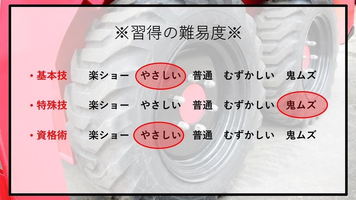 f:id:panboku409:20210226155324j:plain