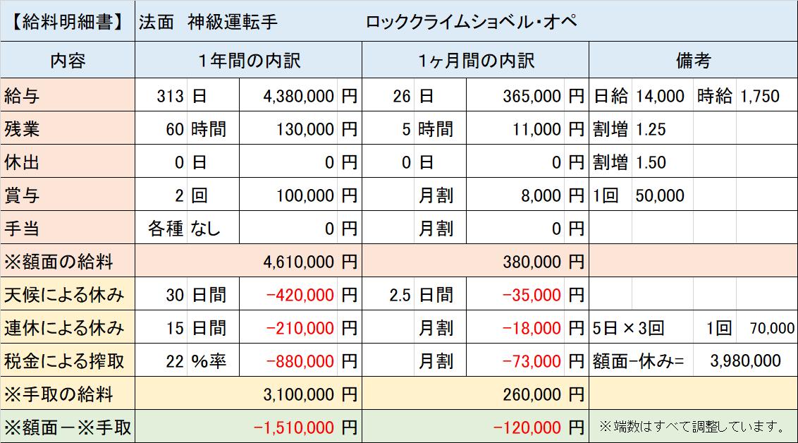 f:id:panboku409:20210226165624p:plain